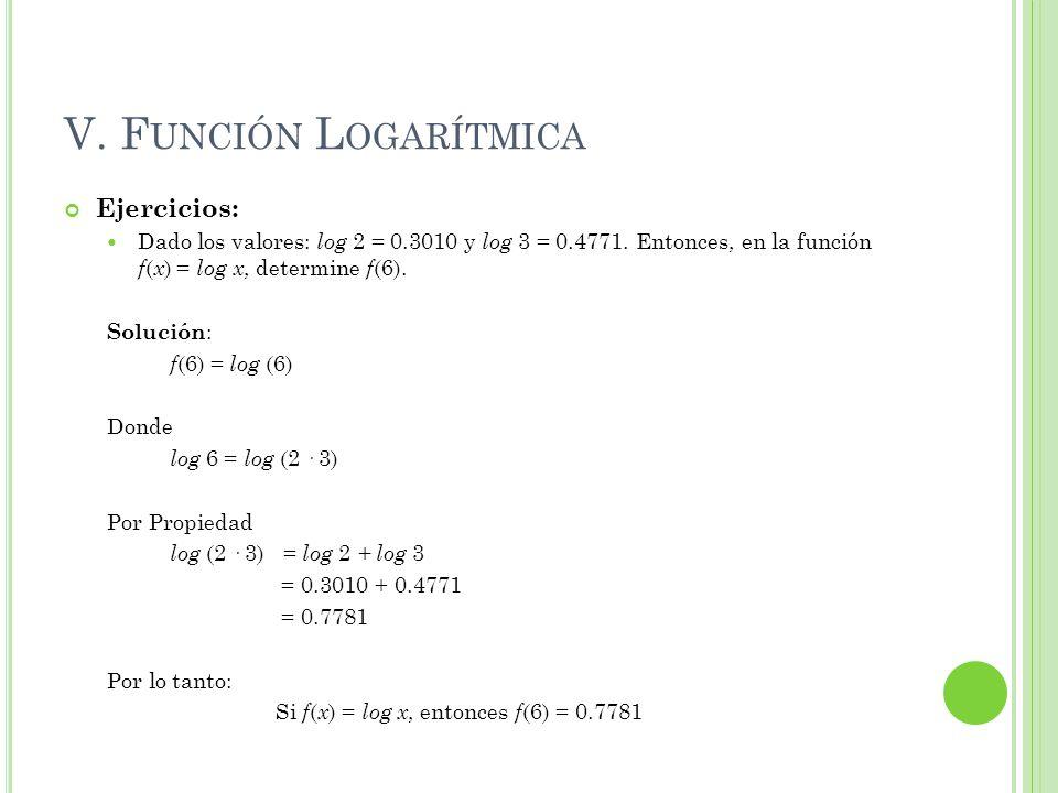 V. Función Logarítmica Ejercicios:
