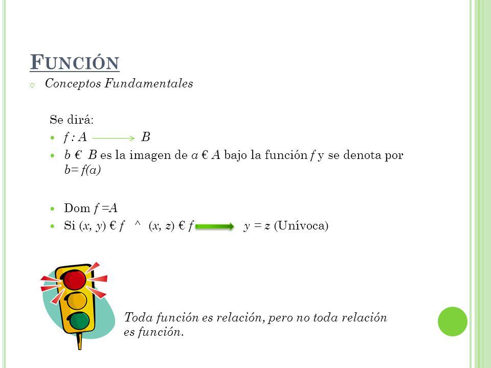 Función Conceptos Fundamentales Se dirá: f : A B