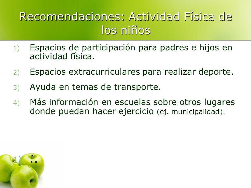 Recomendaciones: Actividad Física de los niños