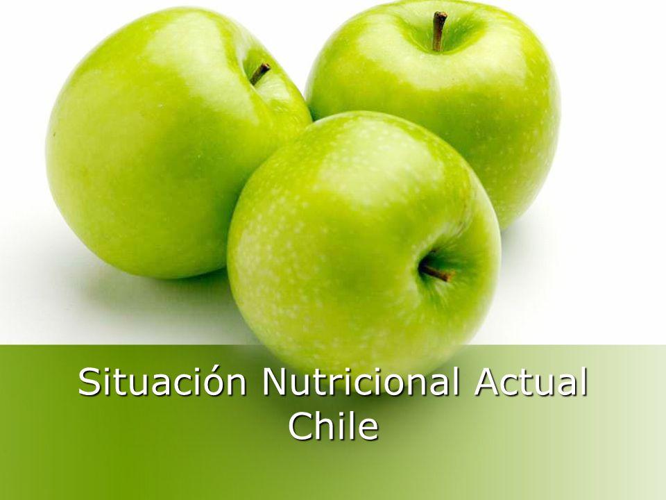 Situación Nutricional Actual Chile