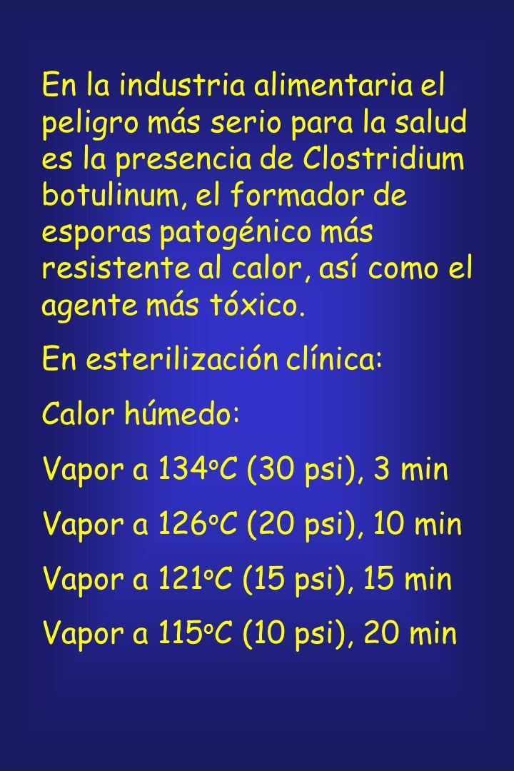 En la industria alimentaria el peligro más serio para la salud es la presencia de Clostridium botulinum, el formador de esporas patogénico más resistente al calor, así como el agente más tóxico.