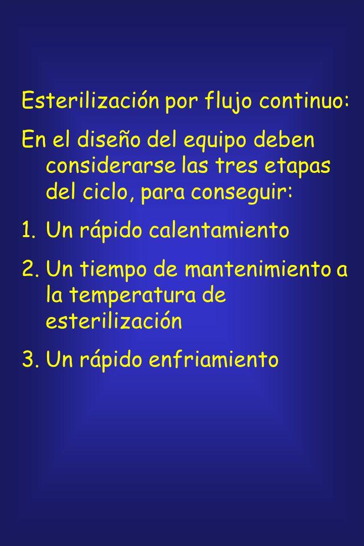 Esterilización por flujo continuo: