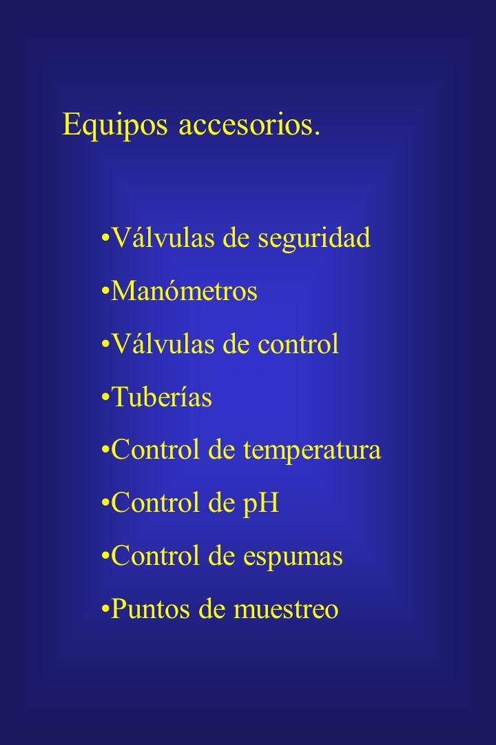 Equipos accesorios. Válvulas de seguridad Manómetros
