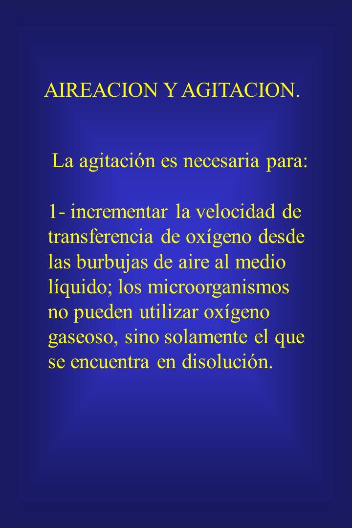 AIREACION Y AGITACION. La agitación es necesaria para: