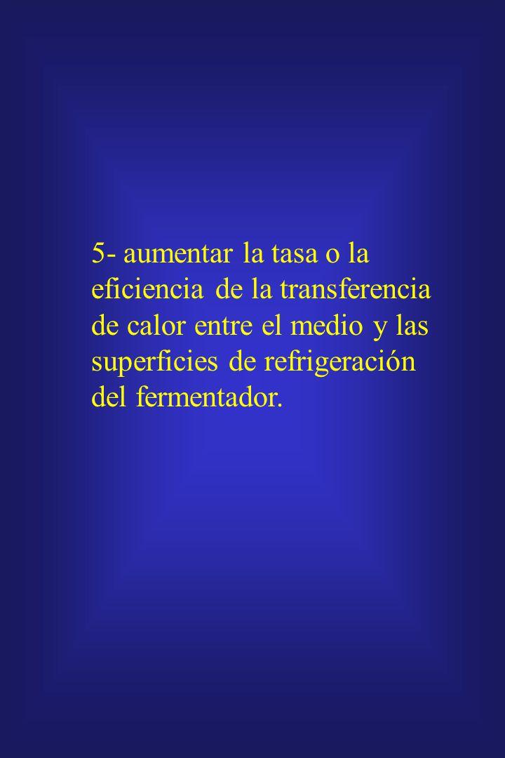 5- aumentar la tasa o la eficiencia de la transferencia de calor entre el medio y las superficies de refrigeración del fermentador.
