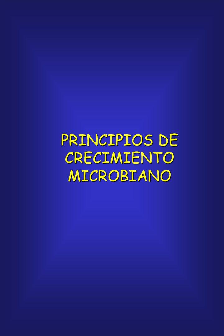 PRINCIPIOS DE CRECIMIENTO MICROBIANO