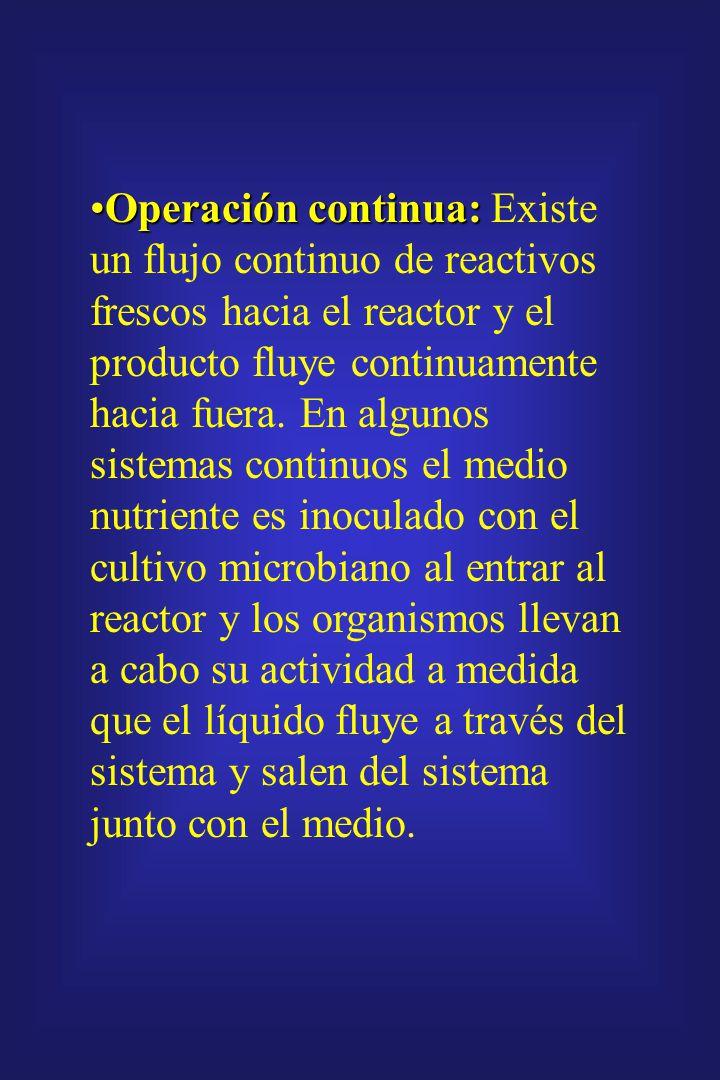 Operación continua: Existe un flujo continuo de reactivos frescos hacia el reactor y el producto fluye continuamente hacia fuera.
