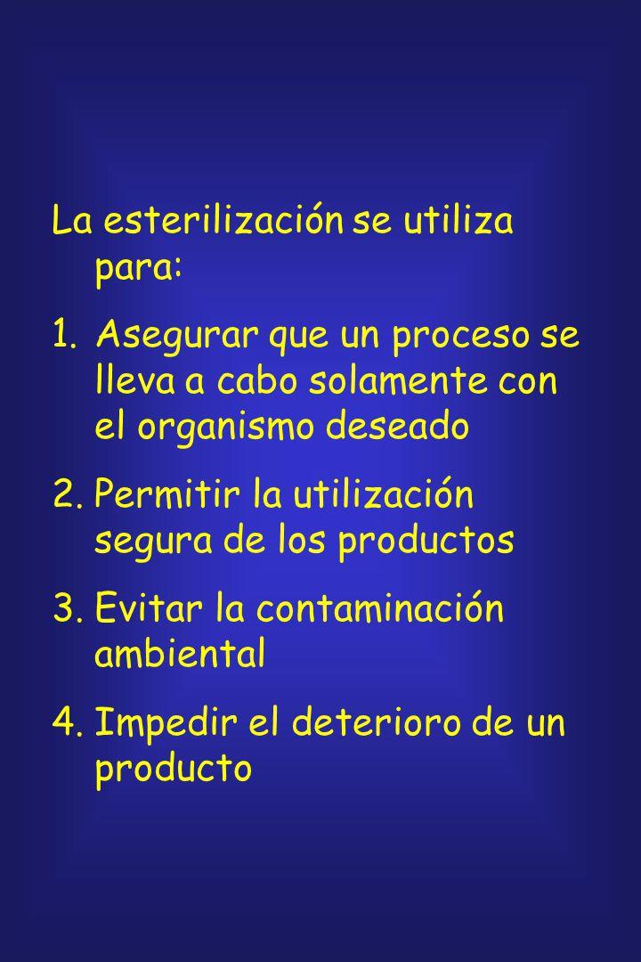 La esterilización se utiliza para: