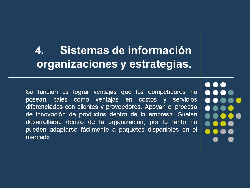 4. Sistemas de información organizaciones y estrategias.