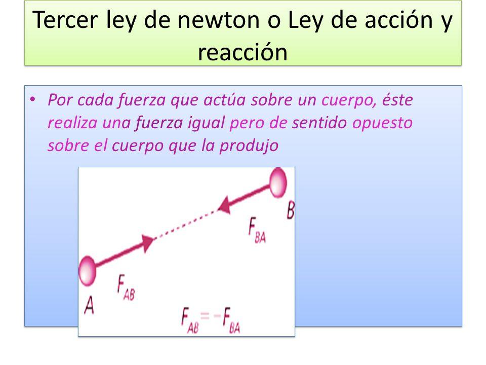 Tercer ley de newton o Ley de acción y reacción
