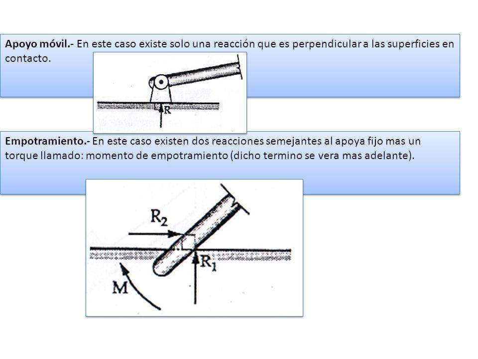 Apoyo móvil.- En este caso existe solo una reacción que es perpendicular a las superficies en contacto.
