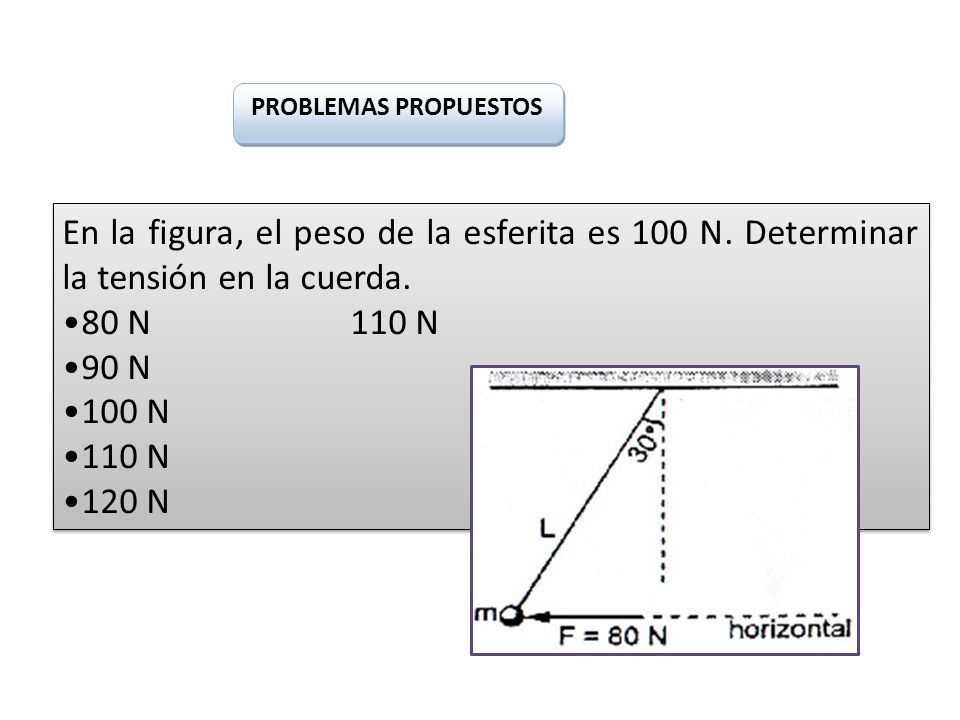 PROBLEMAS PROPUESTOS En la figura, el peso de la esferita es 100 N. Determinar la tensión en la cuerda.