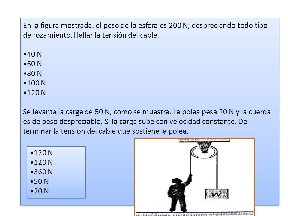 En la figura mostrada, el peso de la esfera es 200 N; despreciando todo tipo de rozamiento. Hallar la tensión del cable.