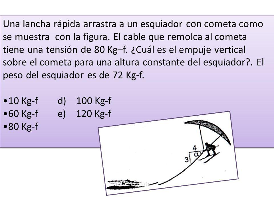 Una lancha rápida arrastra a un esquiador con cometa como se muestra con la figura. El cable que remolca al cometa tiene una tensión de 80 Kg–f. ¿Cuál es el empuje vertical sobre el cometa para una altura constante del esquiador . El peso del esquiador es de 72 Kg-f.