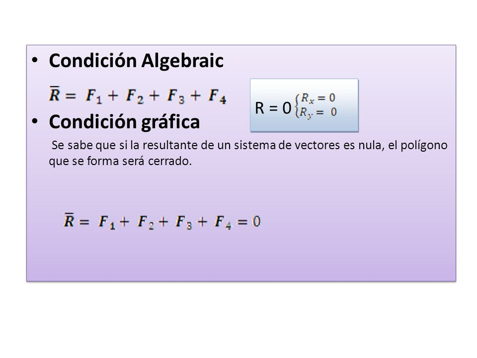 Condición Algebraic Condición gráfica R = 0
