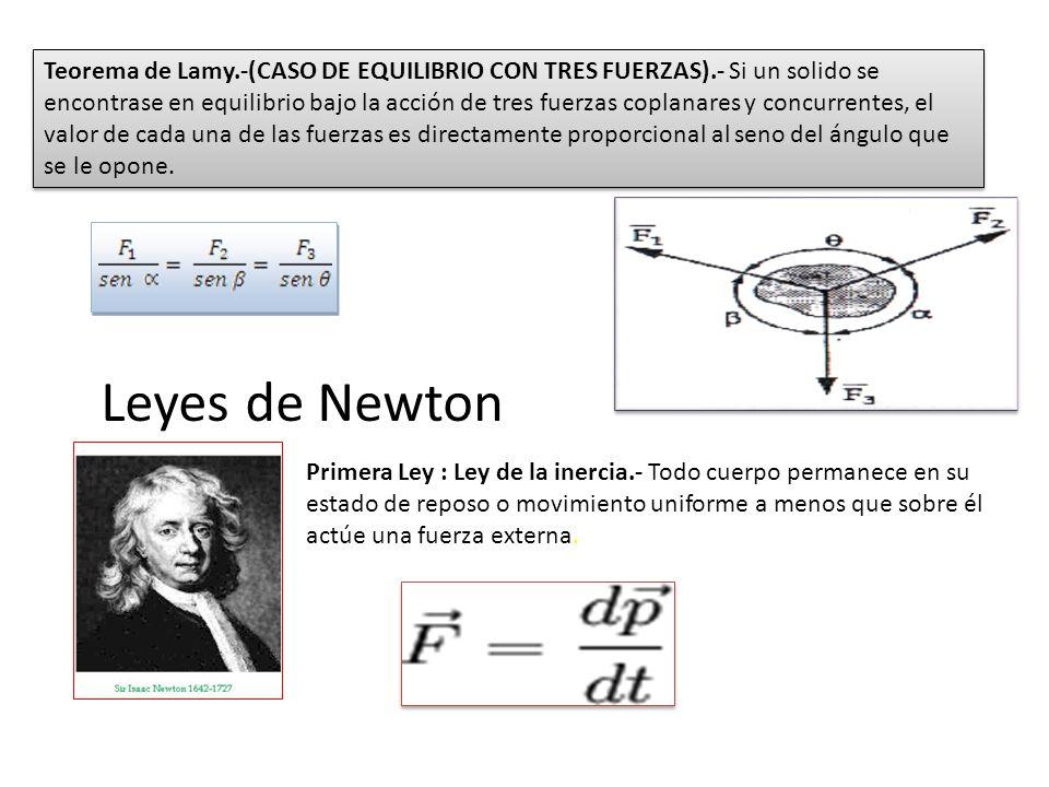 Teorema de Lamy. -(CASO DE EQUILIBRIO CON TRES FUERZAS)