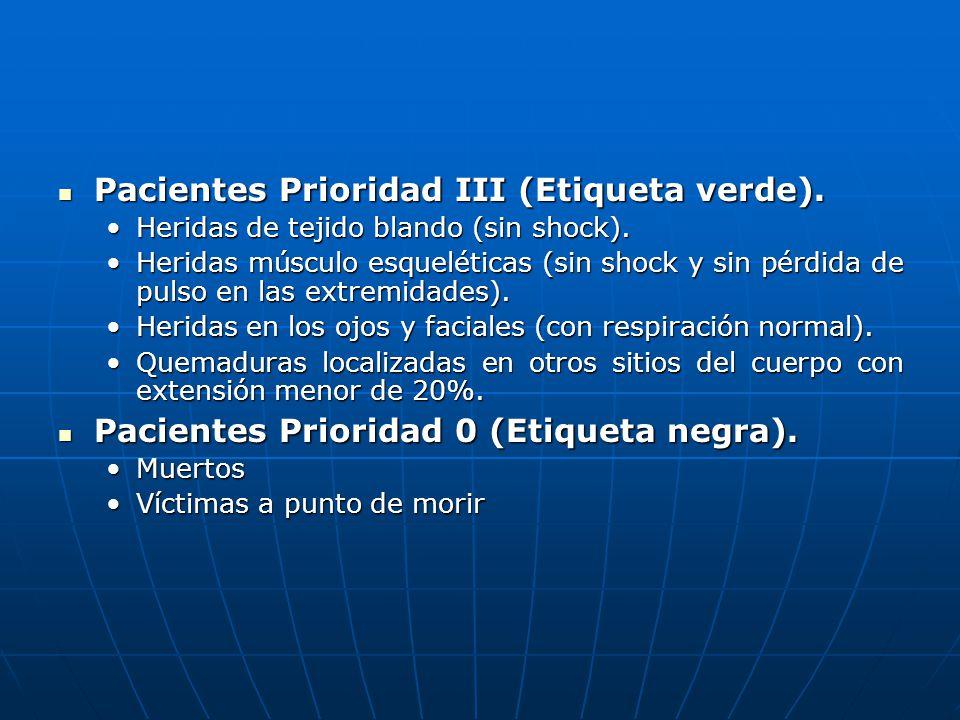 Pacientes Prioridad III (Etiqueta verde).