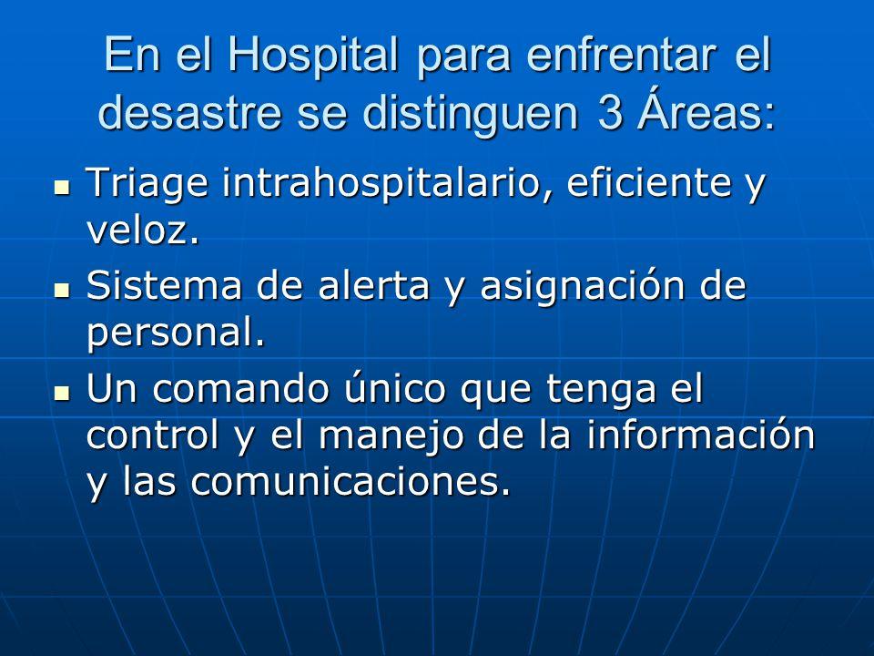 En el Hospital para enfrentar el desastre se distinguen 3 Áreas: