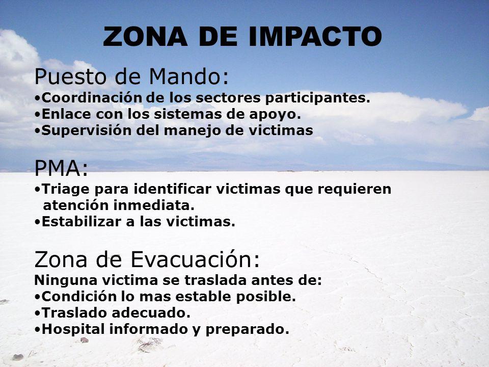 ZONA DE IMPACTO Puesto de Mando: PMA: Zona de Evacuación: