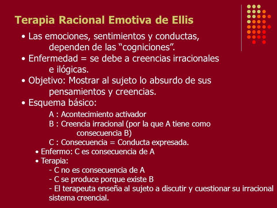 Terapia Racional Emotiva de Ellis