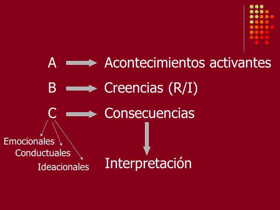 A Acontecimientos activantes B Creencias (R/I) C Consecuencias