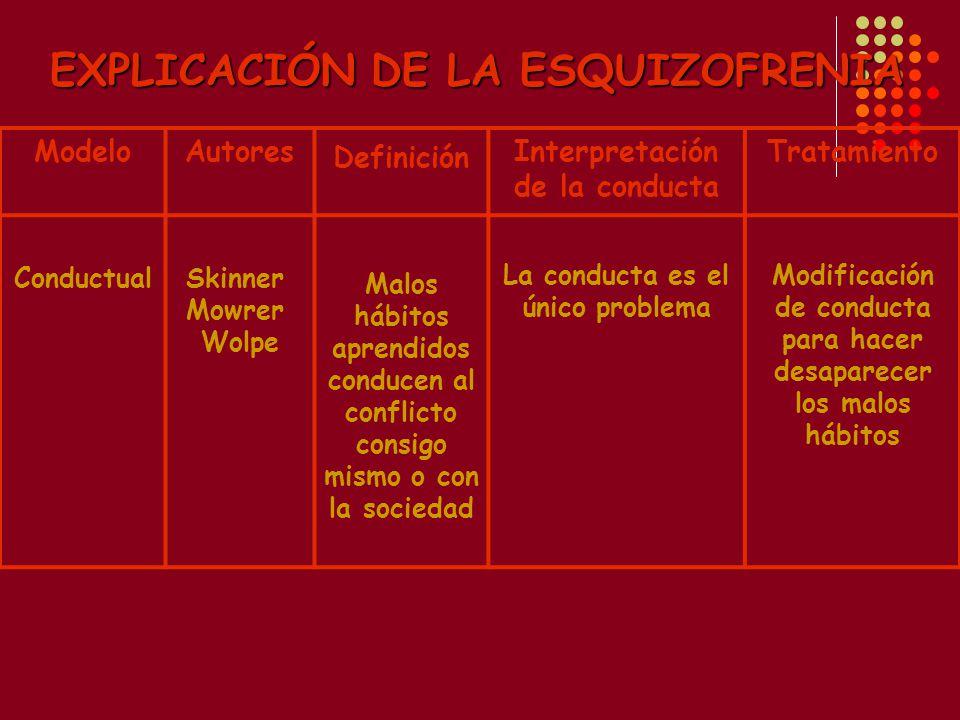 EXPLICACIÓN DE LA ESQUIZOFRENIA