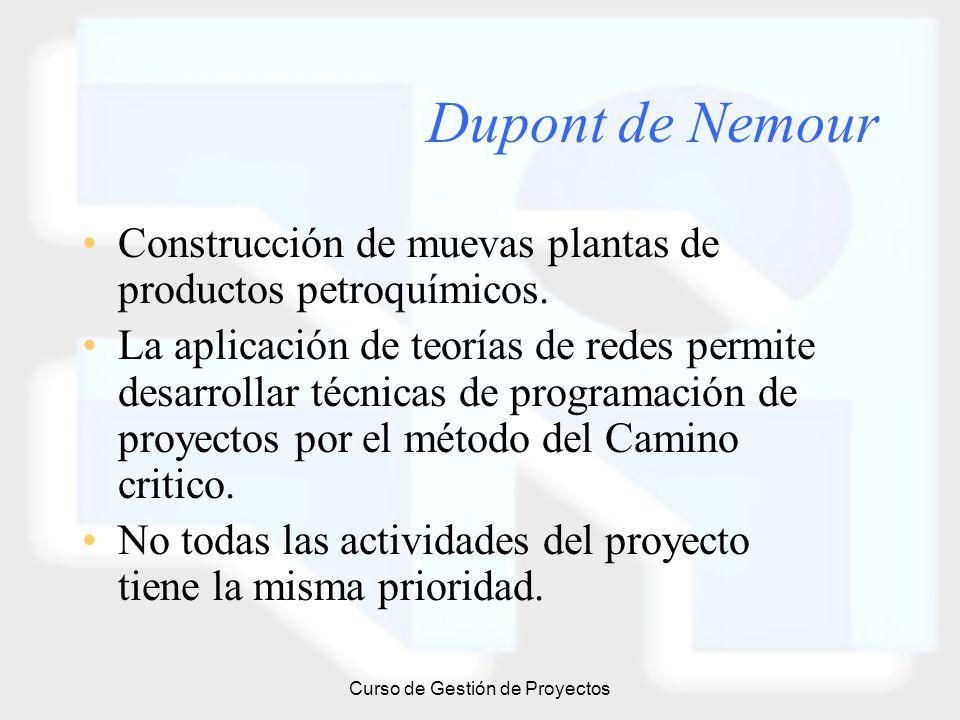 Curso de gesti n de proyectos ppt descargar for Proyecto de construccion de aulas de clases