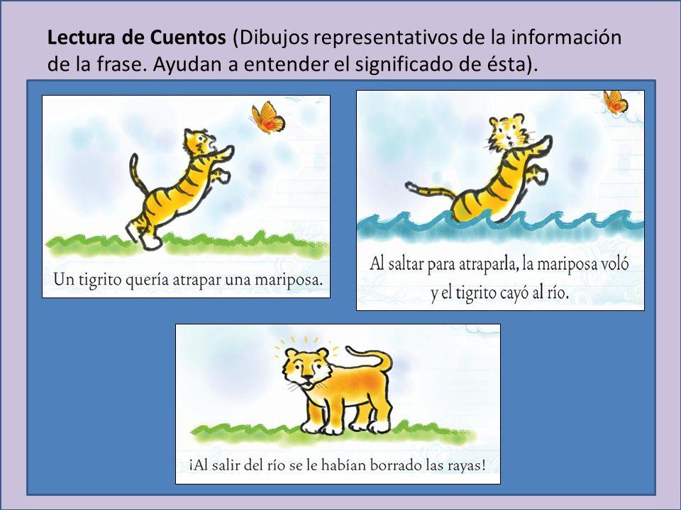 Lectura de Cuentos (Dibujos representativos de la información de la frase.