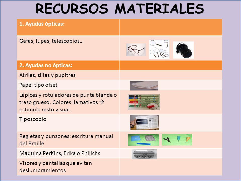 RECURSOS MATERIALES 1. Ayudas ópticas: Gafas, lupas, telescopios…