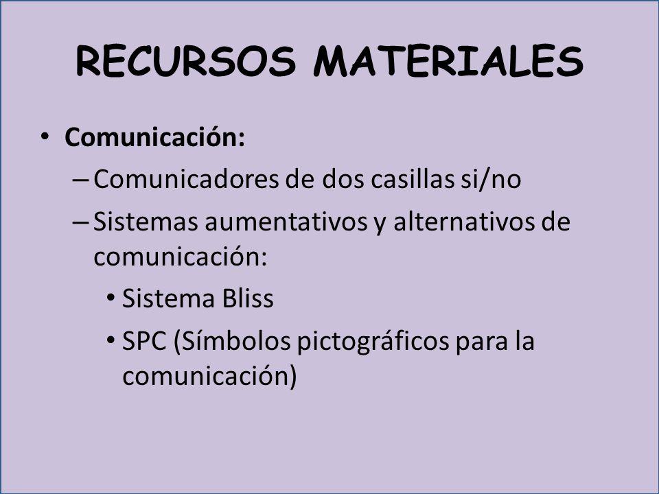 RECURSOS MATERIALES Comunicación: Comunicadores de dos casillas si/no