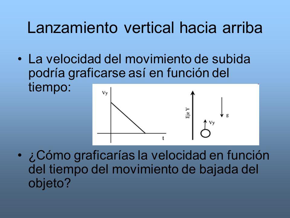Lanzamiento vertical hacia arriba