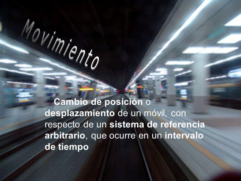 Movimiento Cambio de posición o desplazamiento de un móvil, con respecto de un sistema de referencia arbitrario, que ocurre en un intervalo de tiempo.