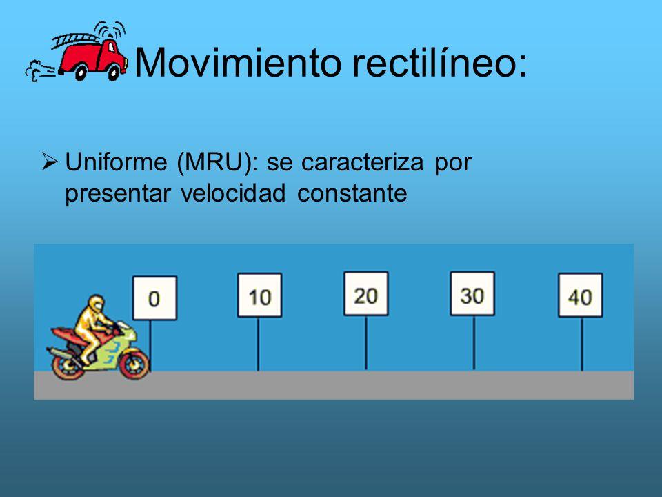 Movimiento rectilíneo:
