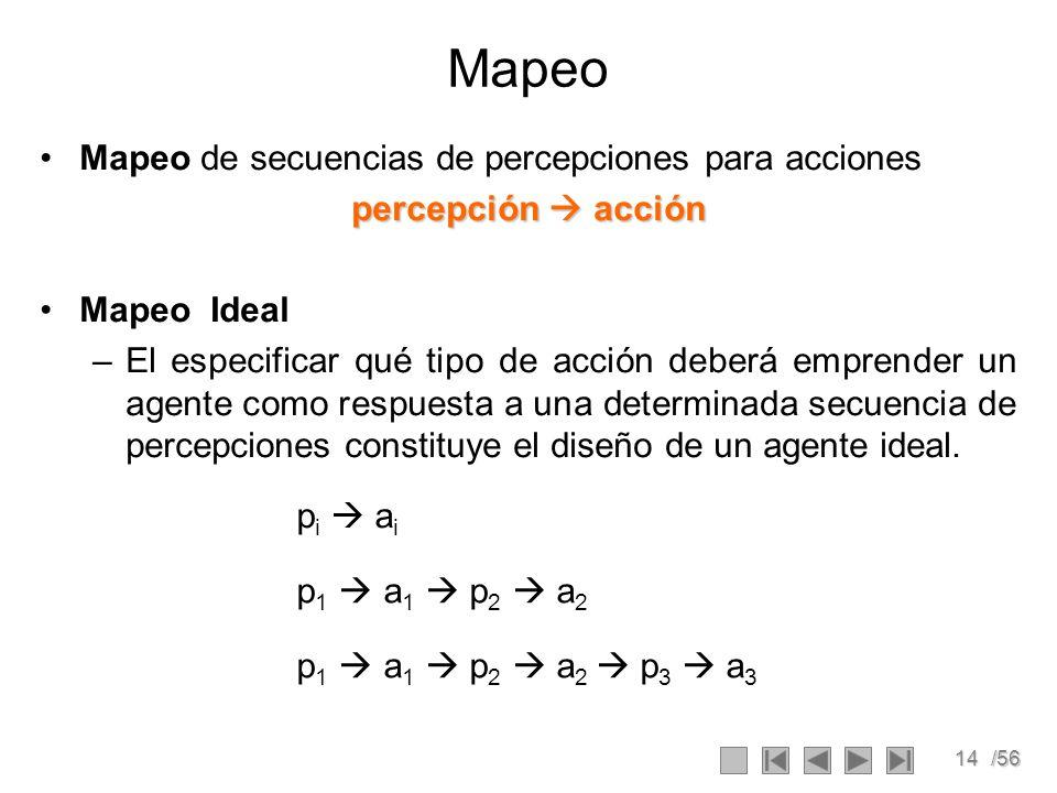 Mapeo Mapeo de secuencias de percepciones para acciones
