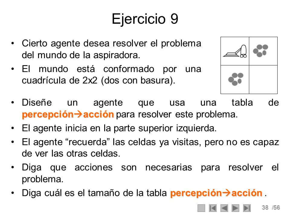 Ejercicio 9 Cierto agente desea resolver el problema del mundo de la aspiradora.