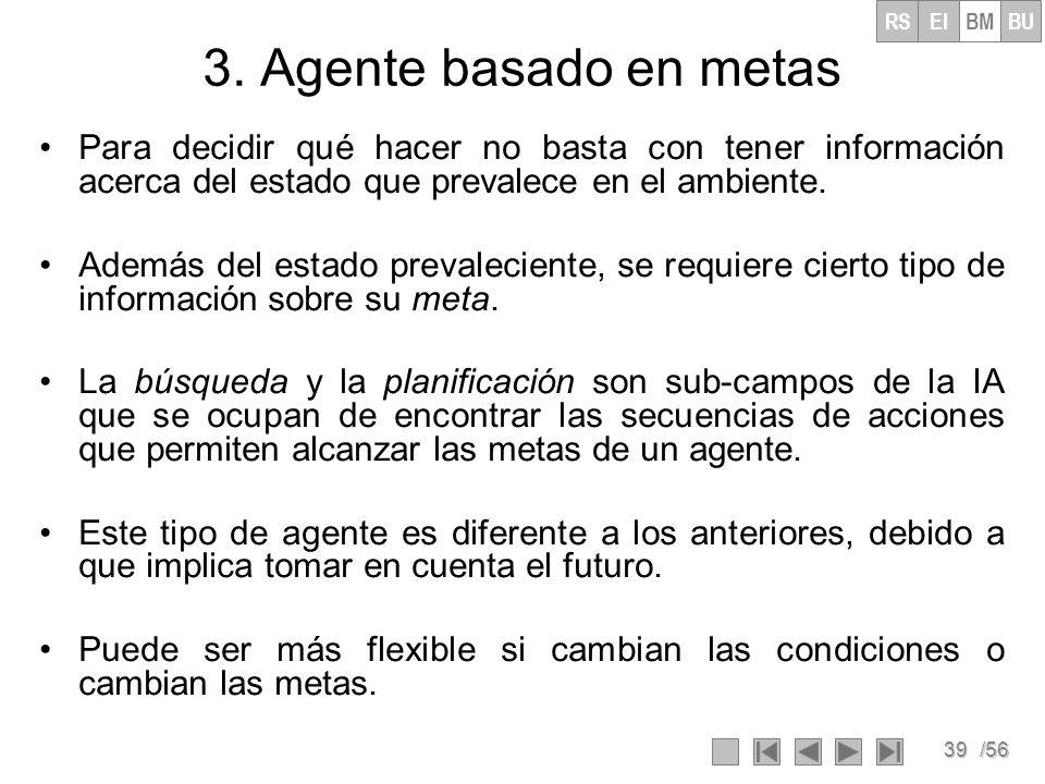 RS EI. BM. BU. 3. Agente basado en metas. Para decidir qué hacer no basta con tener información acerca del estado que prevalece en el ambiente.