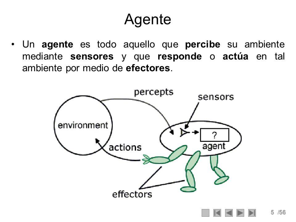 Agente Un agente es todo aquello que percibe su ambiente mediante sensores y que responde o actúa en tal ambiente por medio de efectores.