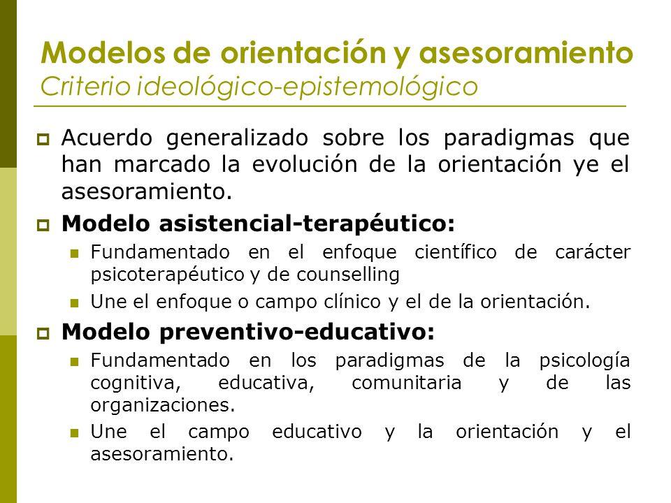 Modelos de orientación y asesoramiento Criterio ideológico-epistemológico