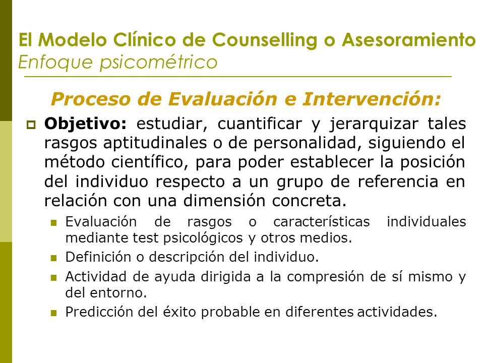 El Modelo Clínico de Counselling o Asesoramiento Enfoque psicométrico
