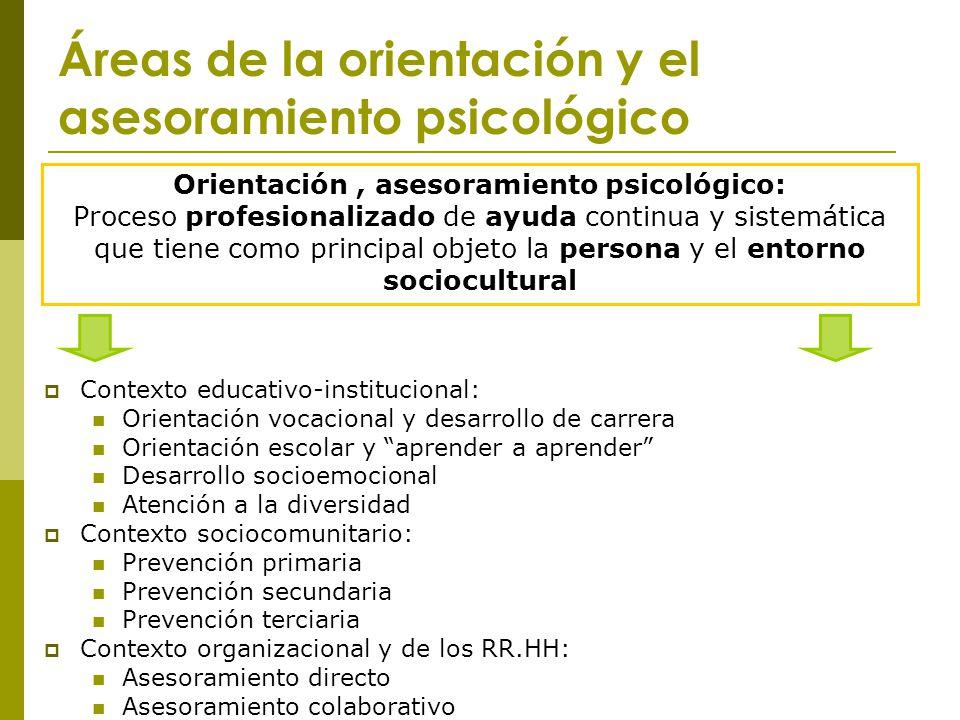 Áreas de la orientación y el asesoramiento psicológico