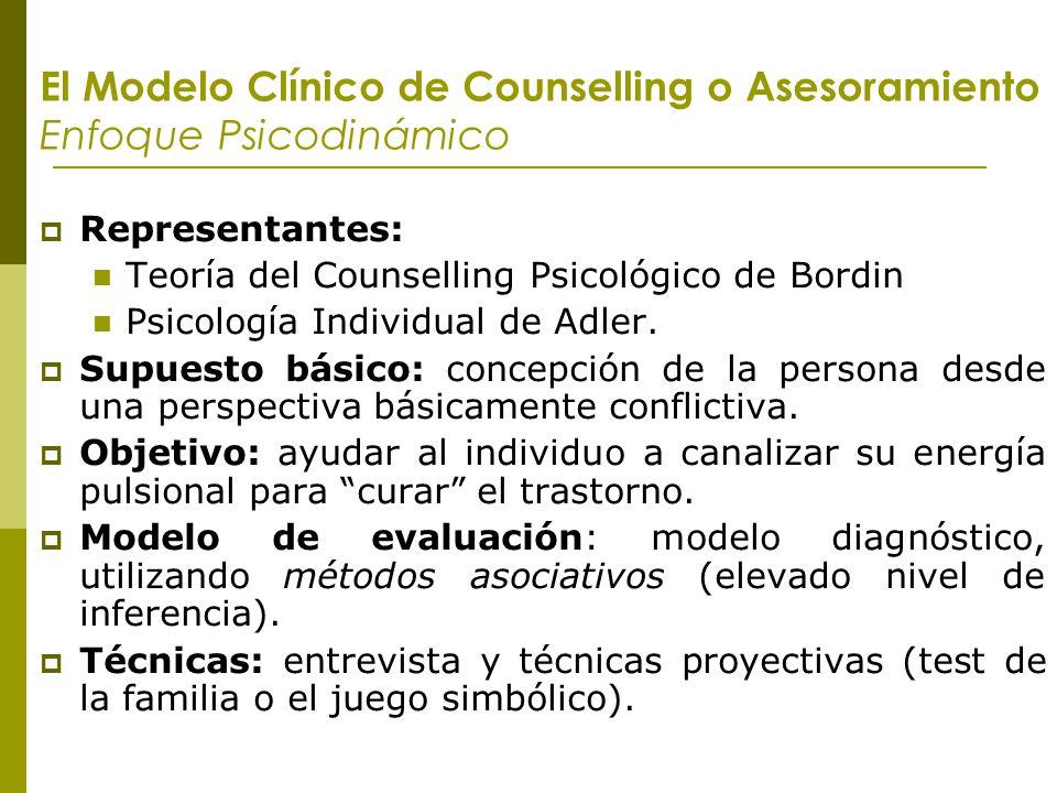 El Modelo Clínico de Counselling o Asesoramiento Enfoque Psicodinámico