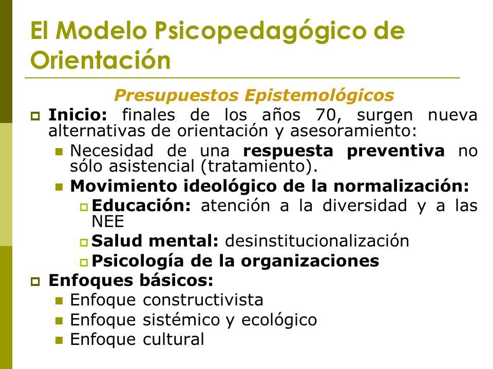 El Modelo Psicopedagógico de Orientación