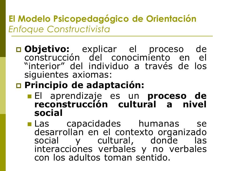 El Modelo Psicopedagógico de Orientación Enfoque Constructivista