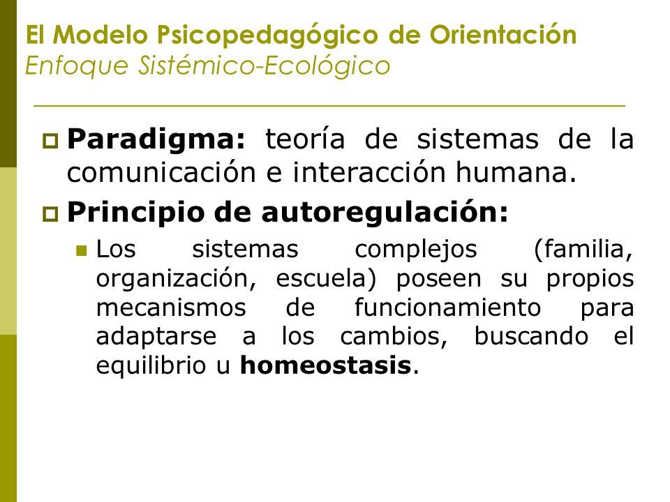 El Modelo Psicopedagógico de Orientación Enfoque Sistémico-Ecológico