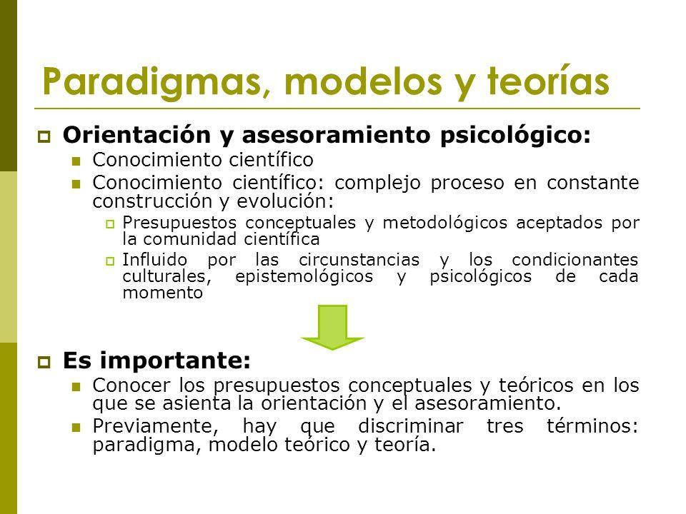 Paradigmas, modelos y teorías