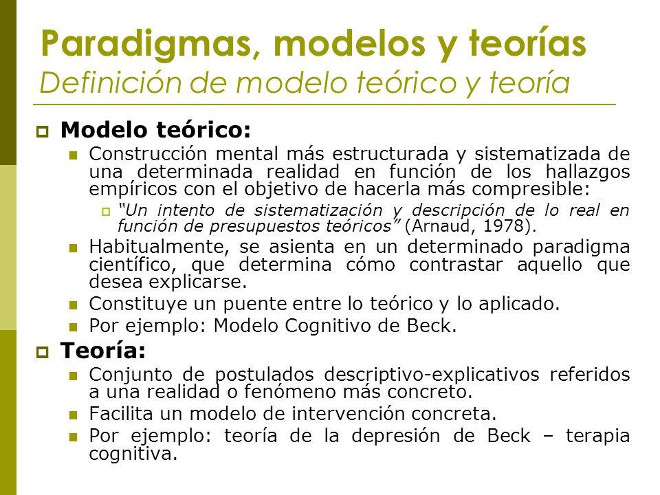 Paradigmas, modelos y teorías Definición de modelo teórico y teoría
