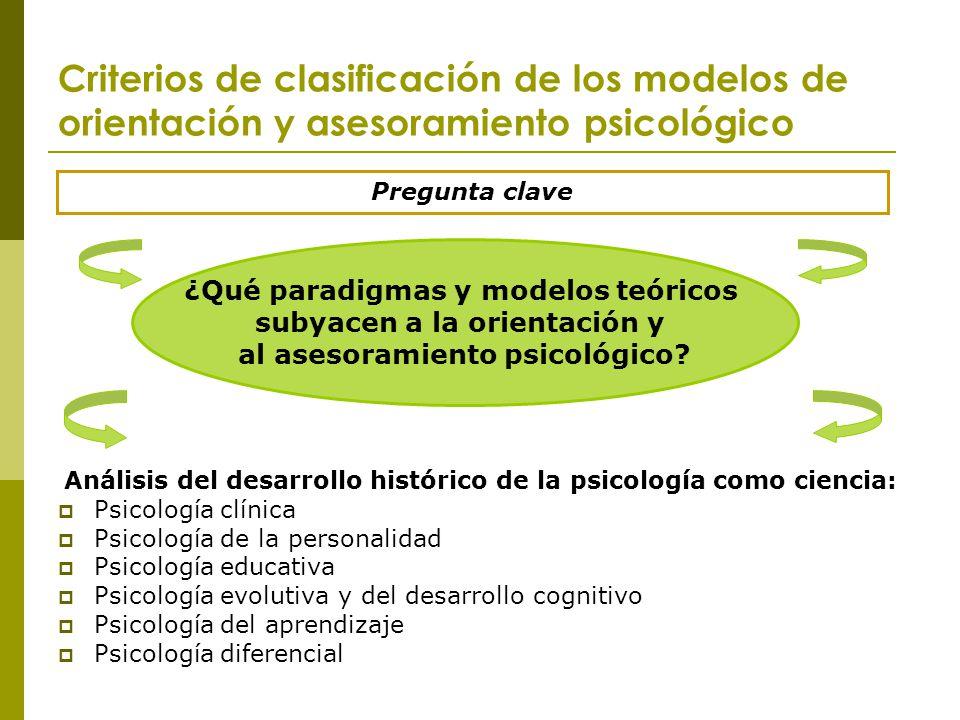 Criterios de clasificación de los modelos de orientación y asesoramiento psicológico