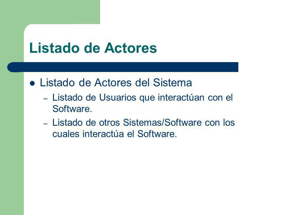 Listado de Actores Listado de Actores del Sistema