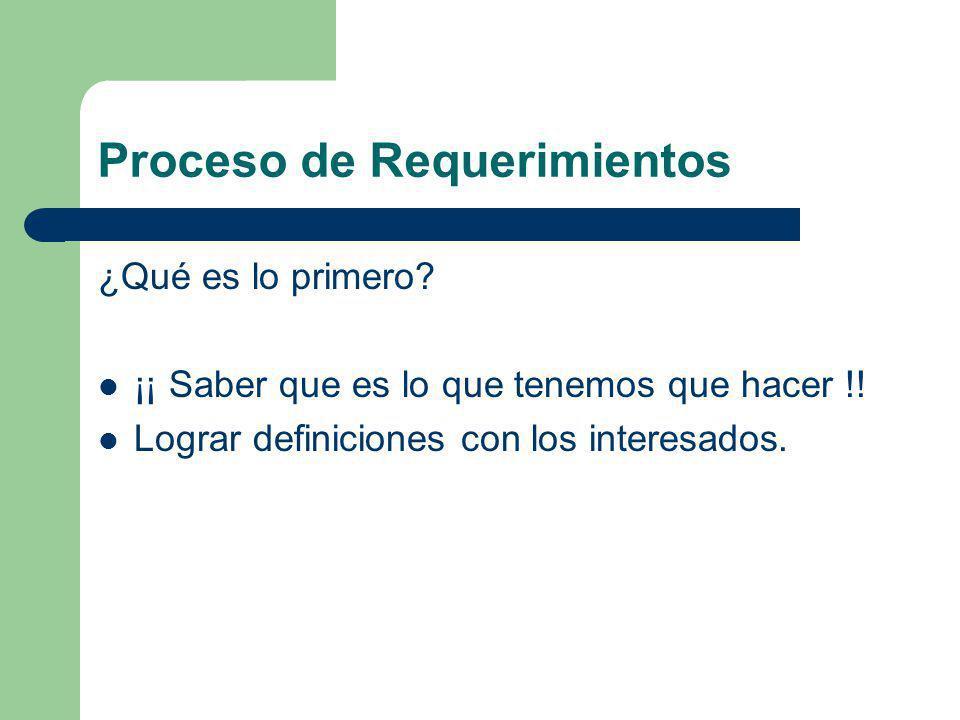 Proceso de Requerimientos