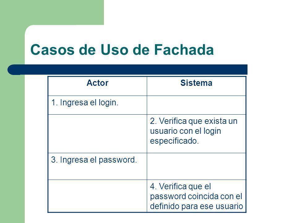 Casos de Uso de Fachada Actor Sistema 1. Ingresa el login.